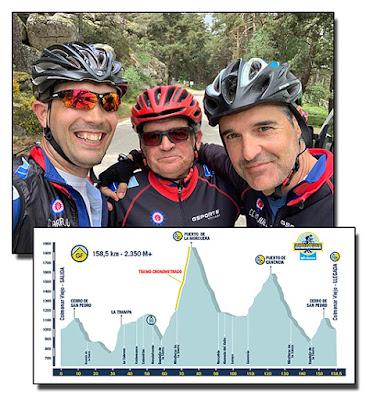 Ciclismo Desafío Puertos Guadarrama