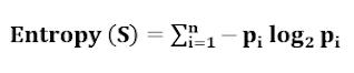 Menghitung Algoritma C4.5