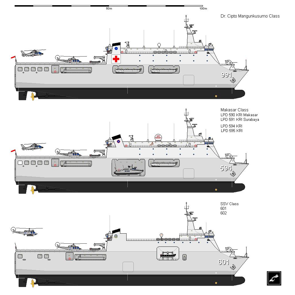 Astillero Río Santiago y Daewoo proponen construir un buque multipropósito para la Armada 1028%2BLPD%2BNG%2BGM