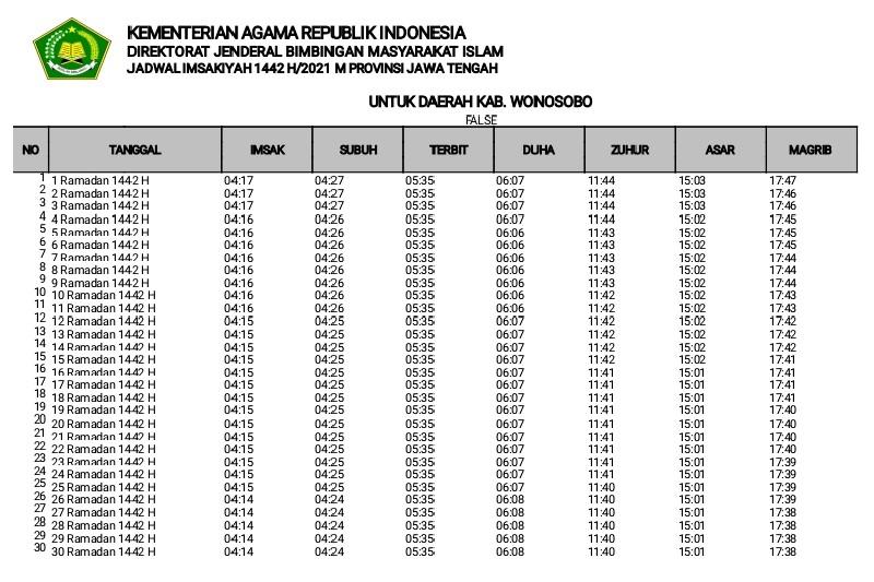 Jadwal Imsakiyah Ramadhan 2021 untuk Kabupaten Wonosobo Format Pdf
