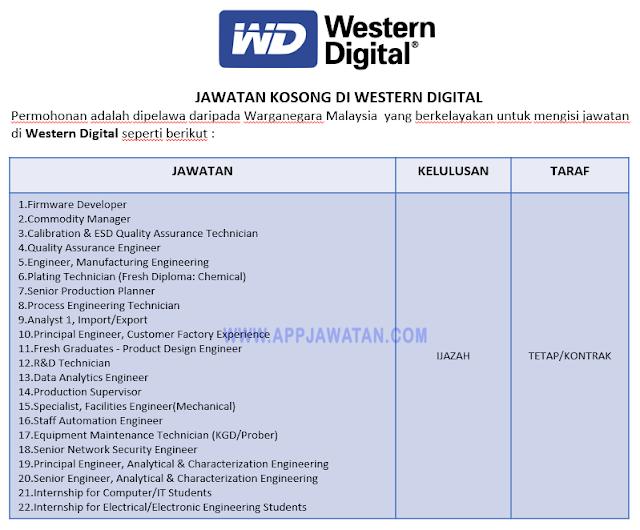 Jawatan Kosong di Western Digital (Malaysia) Sdn Bhd