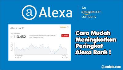 Cara Mudah Meningkatkan Peringkat Alexa Rank Website/Blogger Dengan Cepat dan Aman