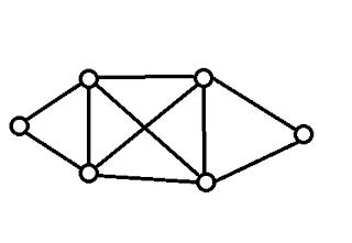 Graf Euler 1