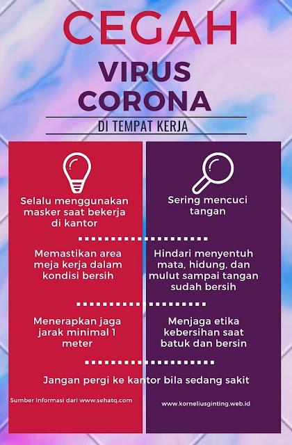 Cegah_Virus_Corona