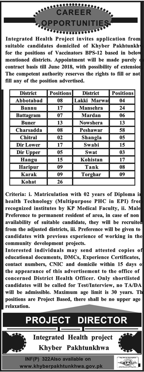Jobs In Health Department Govt Of Khyber Pakhtunkhwa 2018