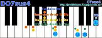 de piano, organo o teclado de séptima suspendido en cuarta