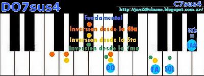 DO7sus4acorde de piano, organo o teclado de séptima suspendido en cuarta