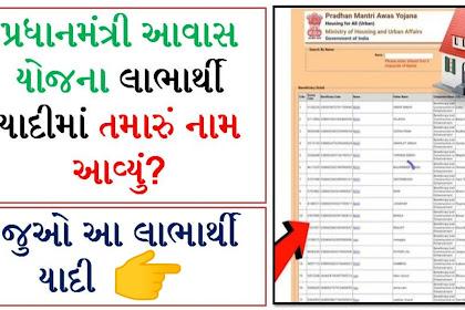Pradhan Mantri Awas Yojana List 2021 | (PMAY List) 2021