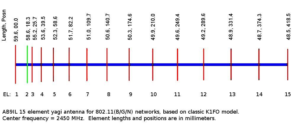13 Element 2 Meter Beam