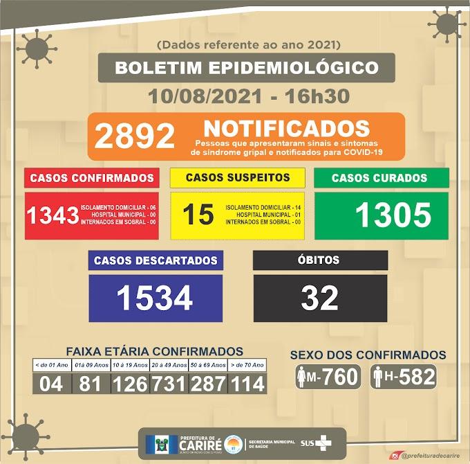 Boletim do Covid-19 de 10/08, às 16h30: enfermaria da unidade emergencial de Cariré-CE está zerada!