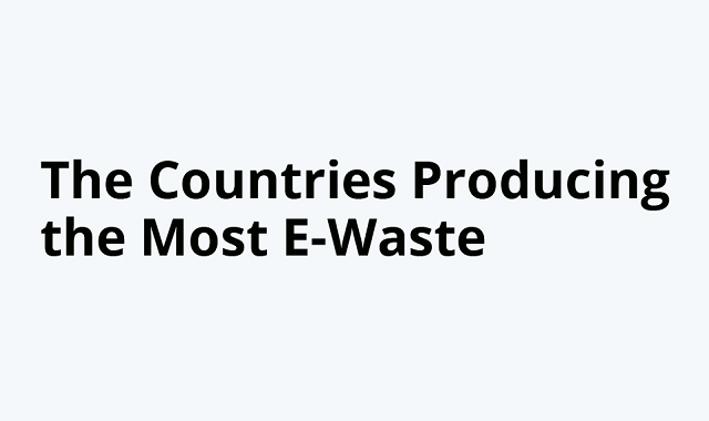 Which country generates the most e-waste?