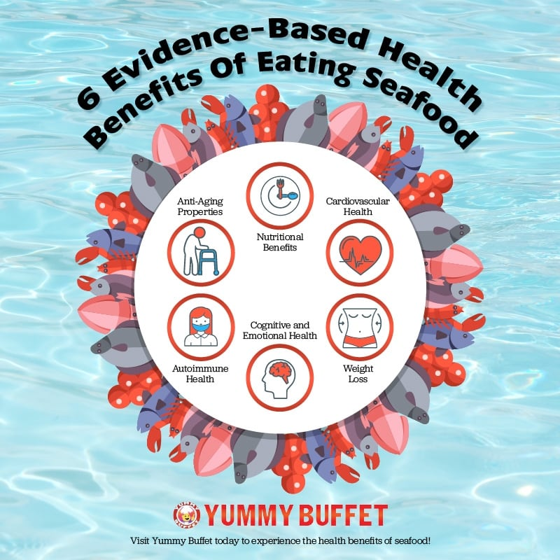 6 Evidence-Based Health Benefits Of Eating Seafood