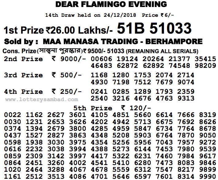 Nagaland Lottery Result : 24-12-2018: DEAR FLAMINGO EVENING