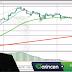 تحليل الأسواق قبل إفتتاح جلسة 10 فبراير 2020