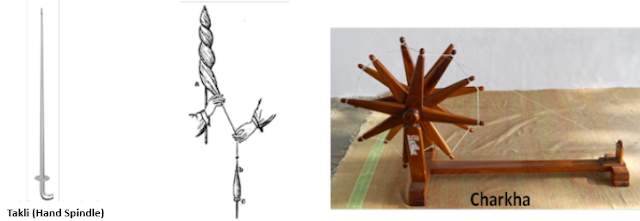 Takli and Charkha, NCERT Class 6 Science Fibre to Fabric