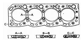 Mesin merupakan salah satu bab dari kendaraan yang mengasilkan tenaga untuk menggerakka Fungsi Komponen - Komponen Pada Mesin Pembakaran Dalam