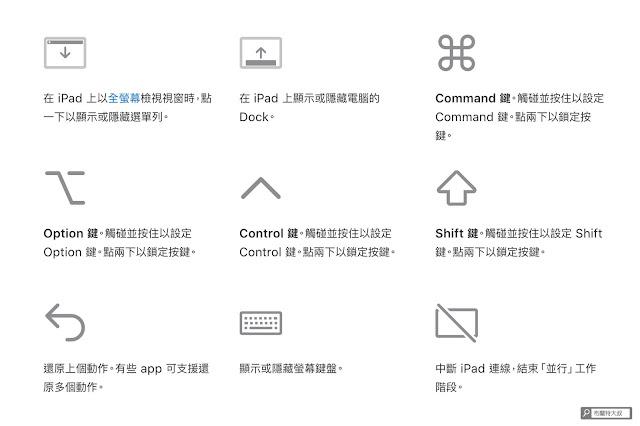 【MAC 幹大事】iPad 馬上擴充變成 Mac 第二螢幕 (並行 Sidecar) - iPad 在並行時的側邊欄功能