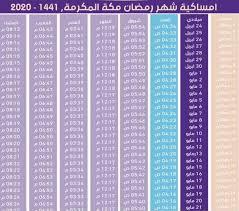 ننشر الان إمساكية شهر رمضان 1441-2020 وعدد ساعات الصوم طوال ايام شهر رمضان الكريم ٢٠٢٠ في الدول العربية