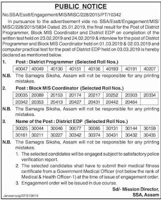 SSA Assam Result/ Selected Candidates 2019 : District Programmer/ Block MIS Coordinator/ District EDP