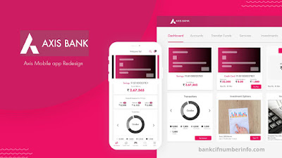 Axis Bank Balance Enquiry using Mobile Banking