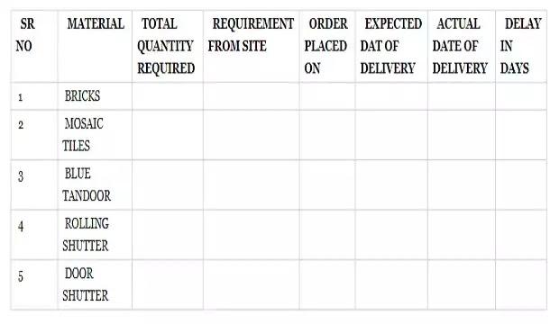 MATERIAL ORDER RECEIPT SCHEDULE
