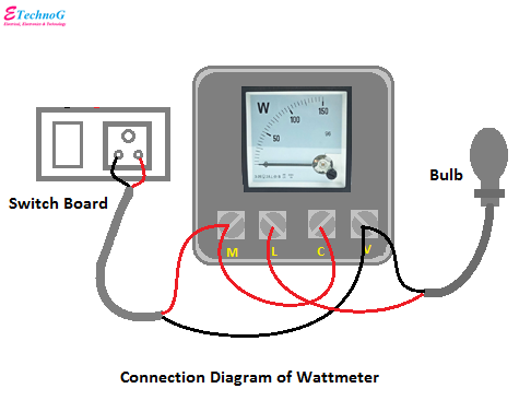 connection diagram of wattmeter, connection of wattmeter, wattmeter connection