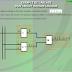 Câblage d'une équation logique avec des Circuits Intégrés Logiques