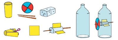 Materi dan Kunci Jawaban Tematik Kelas  Materi dan Kunci Jawaban Tematik Kelas 4 Tema 2 Subtema 1 Halaman 21, 23, 25
