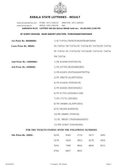 Keralalottery,Live Kerala Lottery Results Today 01-04-2021,Kerala Lottery Result Karunya Plus,Karunya Plus Lottery Online,KN 362,Kerala Lottery Today