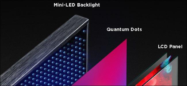 مصغرة التوضيح الإضاءة الخلفية LED من TCL.