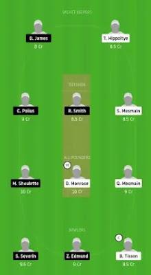 MAC vs SSCS Dream11 team prediction