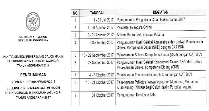 Persyaratan dan Jadwal Seleksi CPNS Mahkamah Agung (MA) Tahun 2017