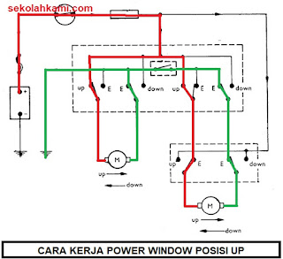 cara kerja power window
