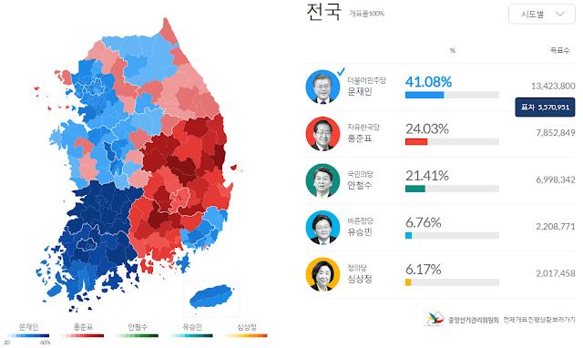 Resultados regionales de las elecciones presidenciales de 2017 en Corea del Sur