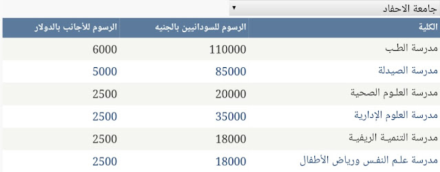 جامعة الاحفاد