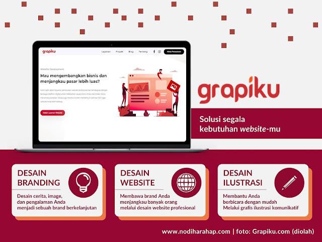 Grapiku Jasa Pembuatan Website Berkualitas