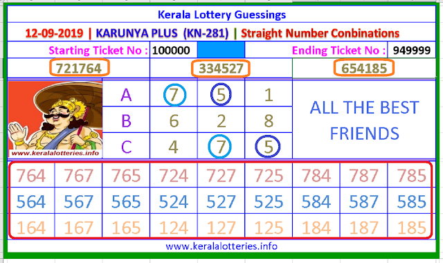 Kerala Lottery Result Guessing Random Draw Numbers 12.09.2019