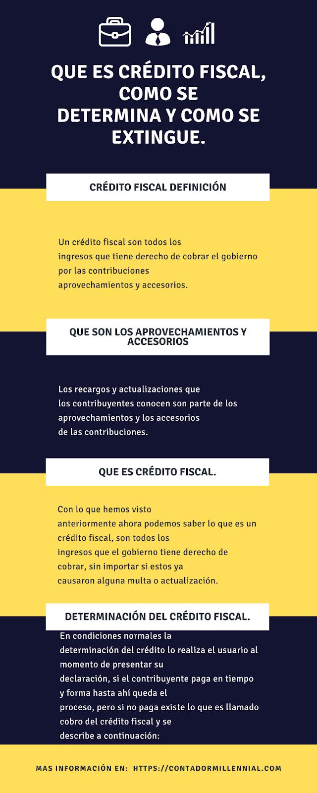 Infografia del proceso de determinación del crédito fiscal -Contador Millennial