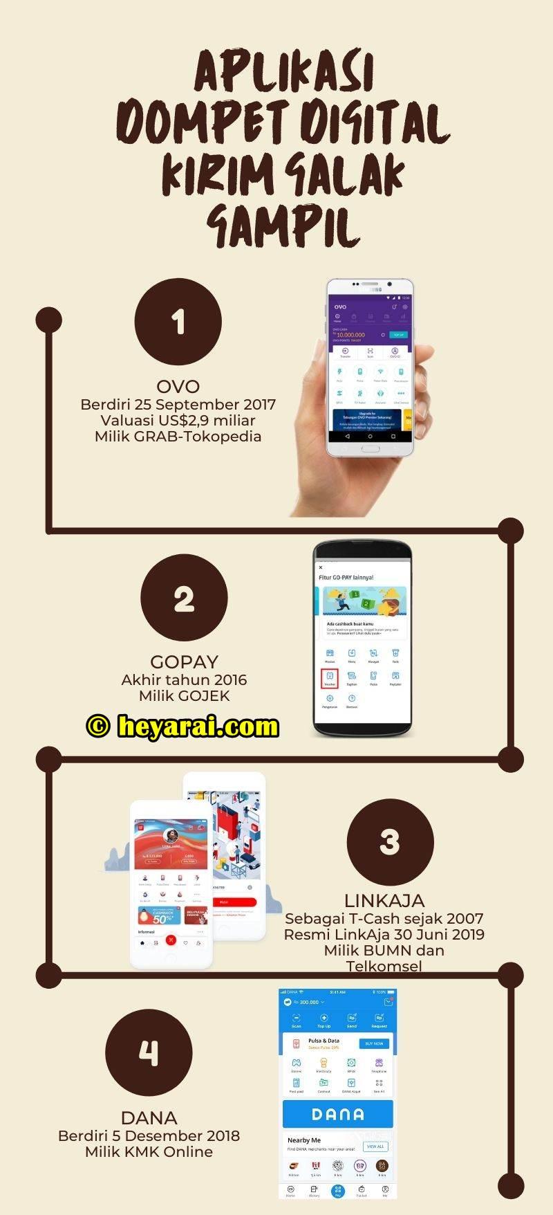 infografis e-wallet