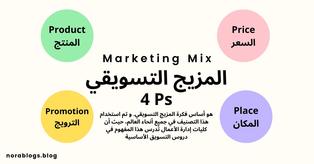 المزيج التسويقي 4Ps تسويق المنتج المكان السعر الترويج