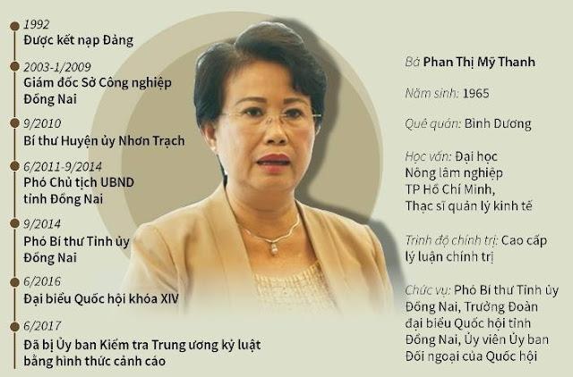 Vừa bị Ủy ban kiểm tra TW kỷ luật Cảnh cáo vì tham nhũng: Bà Thanh lại được bổ nhiệm Chủ tịch Mặt trận TQ