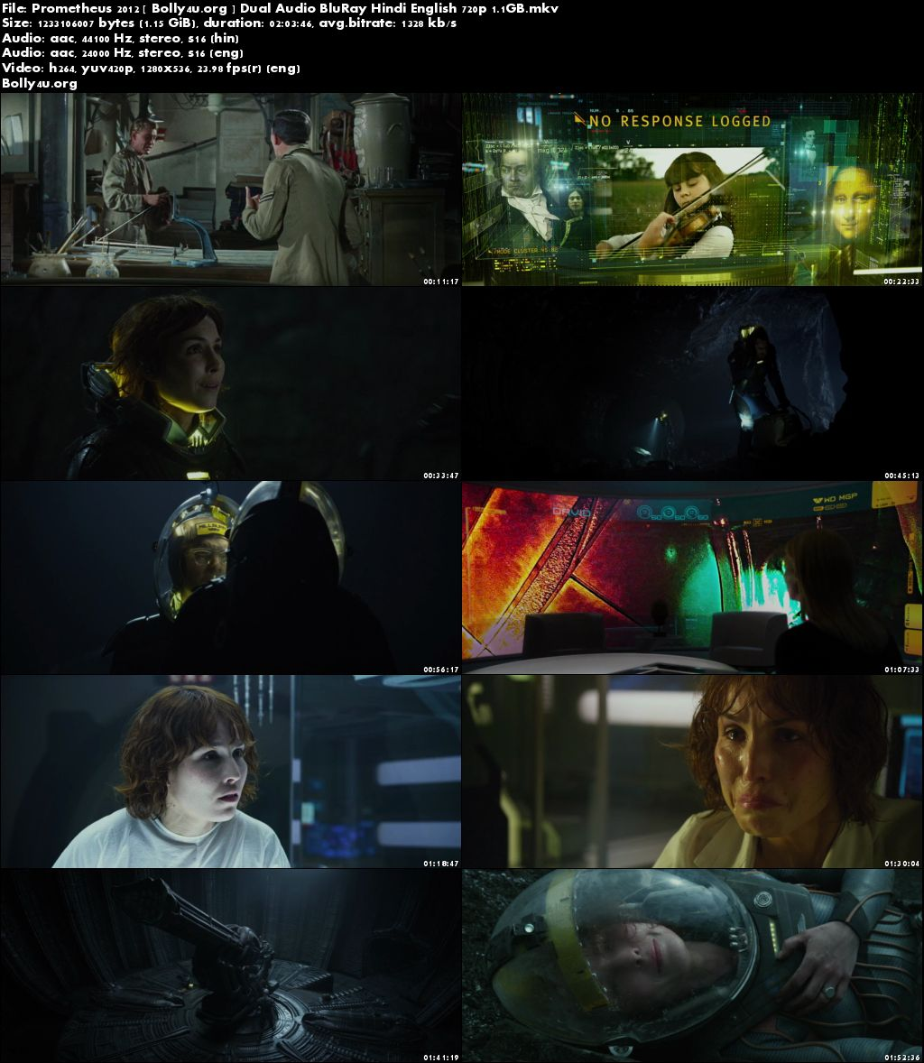 Prometheus 2012 BRRip 350MB Hindi Dubbed Dual Audio 480p Download