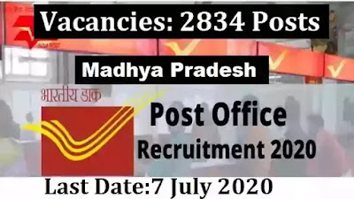Madhya Pradesh Post Circle Recruitment 2020