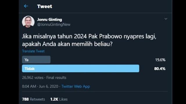 Jonru Bikin Jajak Pendapat 'Jika Prabowo Nyapres Lagi', Ini Jawaban Publik