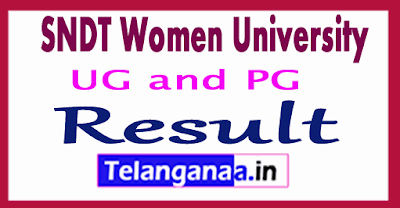 SNDT Women University Exam Result