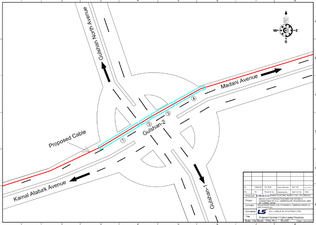 Gulshan-2 Roundabout Crossing Procedure