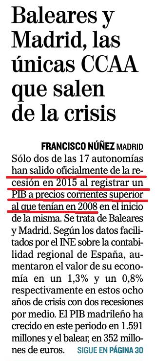 Sólo dos de las 17 autonomías han salido oficialmente de la recesión en 2015 al registrar un PIB a precios corrientes superior al que tenían en 2008...