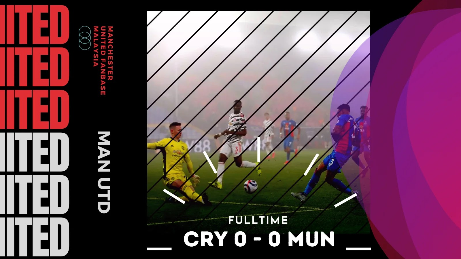Crystal Palace Berbagi Mata Melawan Manchester United Gameweek 26