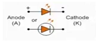 دورة الالكترونيات:الدايود الضوئي المشع LED