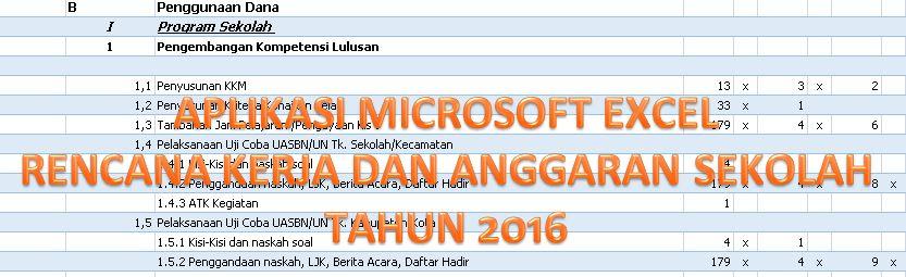Download Aplikasi Terbaru Rencana Kerja dan Anggaran Sekolah (RKAS) Tahun 2016 untuk Semua Jenjang Sekolah dengan Microsoft Excel